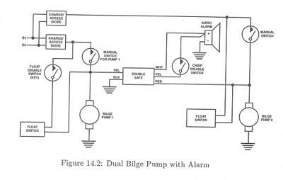 bilge pump install page 2 morgan 38 sailboat forum. Black Bedroom Furniture Sets. Home Design Ideas