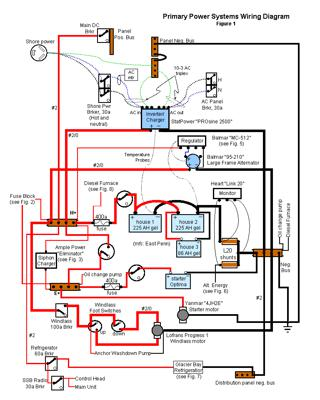 battery circuit morgan 38 sailboat forum sample diagram out solar and wind input