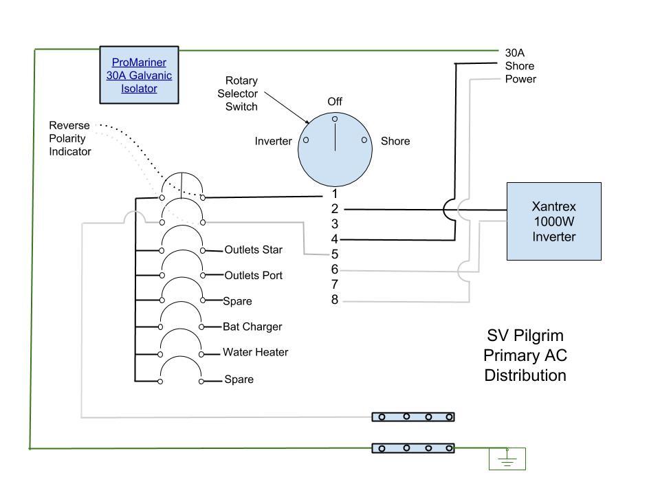 sailboat wiring diagram ac rc sailboat wiring diagram